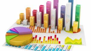 SAP-HANA-snel-statistieken